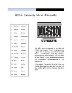 GIRLS USN-2016